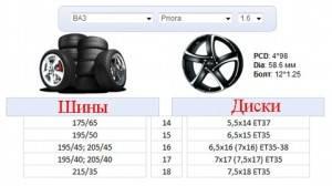 Размеры шин и дисков