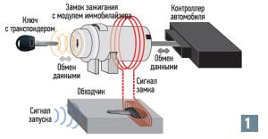 Как работает защитное устройство
