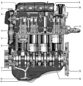 Схема мотора Лады