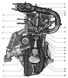 Строение мотора