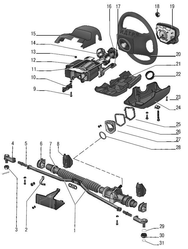 Руль и его система управления