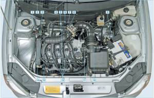 Мотор машины